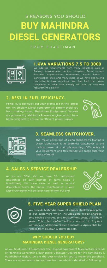 5 Reasons You Should Buy Mahindra Diesel Generators from Shaktiman